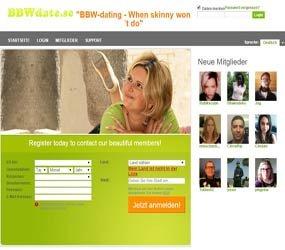 Internationell Dating Österrike